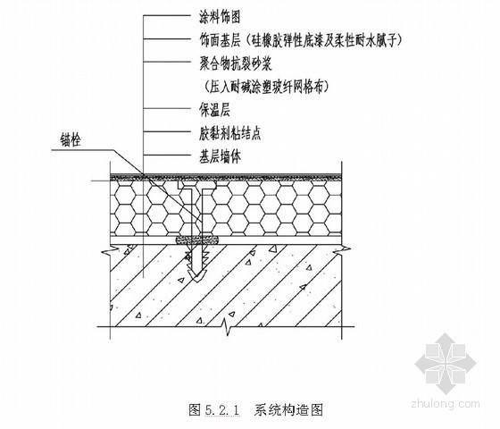 酚醛泡沫保温板外墙外保温施工工艺(PFR板)