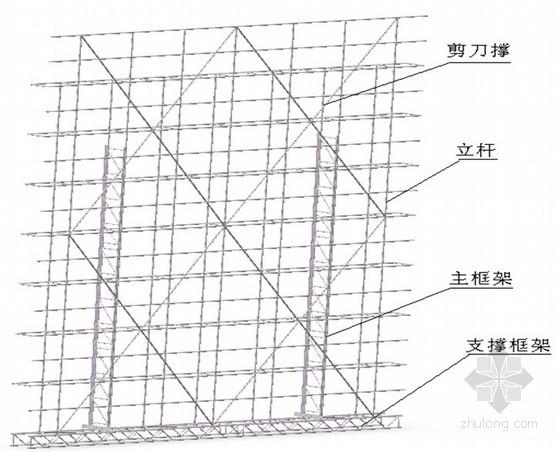 [云南]框剪结构保障房附着式升降脚手架专项施工方案(附图解及计算)
