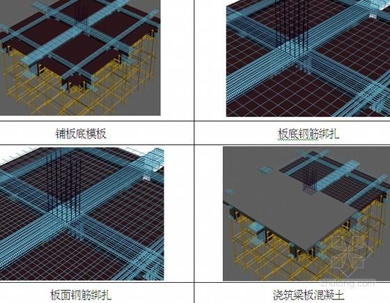 建筑施工钢筋工程专项施工方案(附流程图)