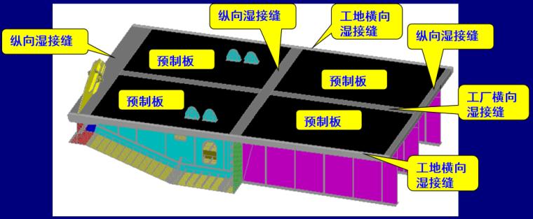 桥面板施工图设计交底_2