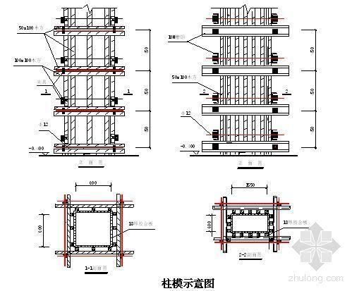 武夷山市某综合中心模板工程施工方案