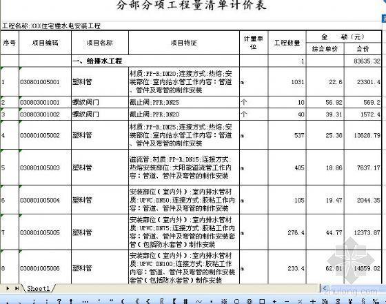 江苏某住宅楼水电安装工程量清单计价实例