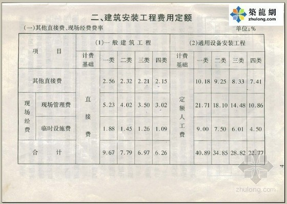 安徽建筑安装工程费用定额(2000版扫描)