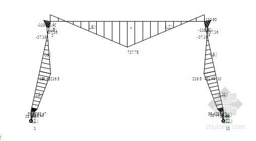 隧道工程二衬台车设计计算说明书