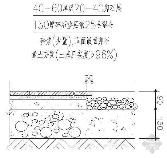 园路铺装剖面详图(7)