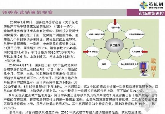 [武汉]商品房营销策划方案(92页)