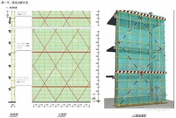 建筑工程施工安全质量标准化及安全事故案例分析(PPT)