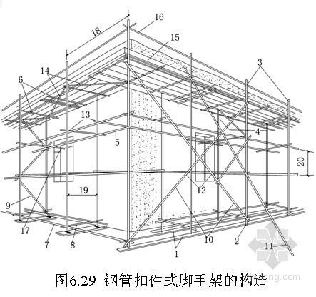 建筑施工技术讲义PPT(桩基、砌体、脚手架工程)