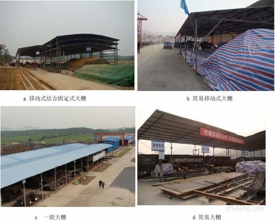 钢筋加工厂建厂、施工技术、管理指南51页(知名企业内部资料)