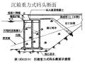 【天津大学】港口与航道工程技术(共120页)