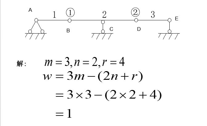 结构力学自由度计算_8