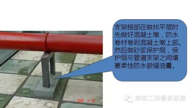 图文解读建筑工程各专业施工细部节点优秀做法_103