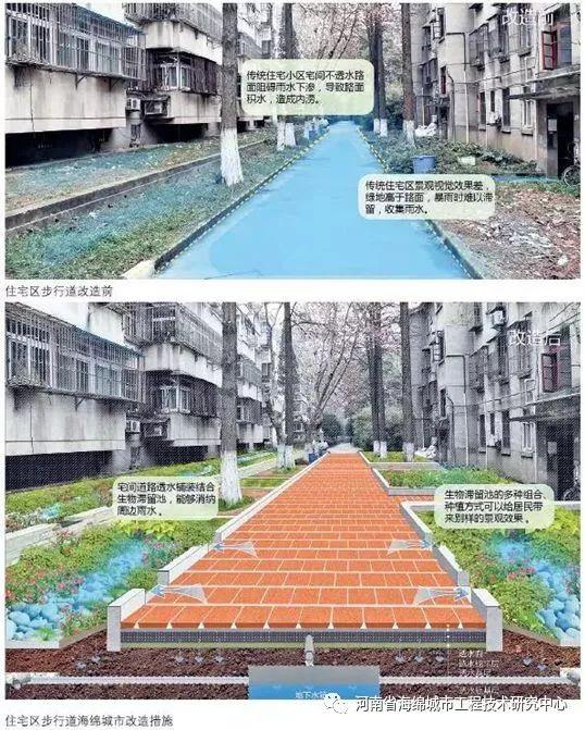 海绵城市设计全措施(完整版)_4