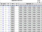 风管铁皮用量计算表