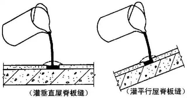 全面详细的屋面防水施工做法图解,逐层分析!_28