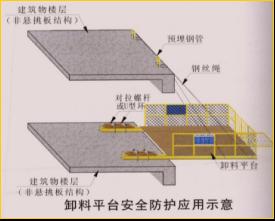 高层钢框架结构工程施工组织设计