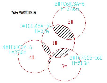[深圳]旅检大楼塔机防碰撞方案