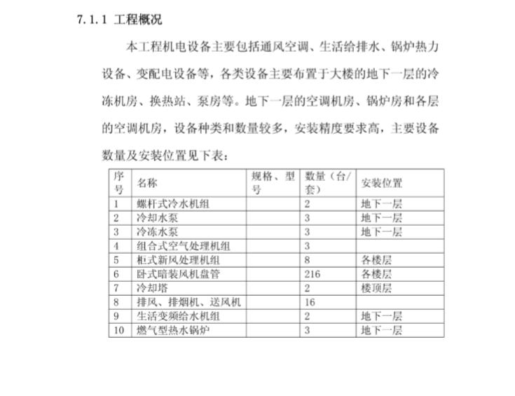 南昌小区全套机电施工组织设计(177页)