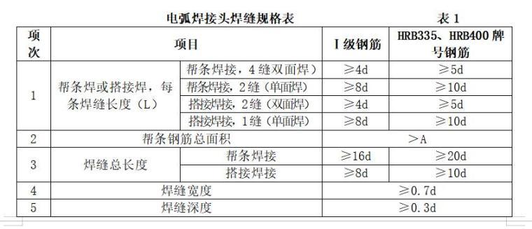 电弧焊接头焊缝规格表