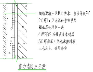符夹线淮北站房及站场改造工程消防水池及泵房施工方案_7