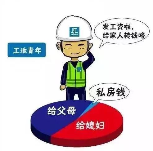 37城建筑工程人平均薪资出炉,京沪两地待遇最优!_5