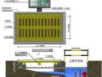 [黑龙江]安置区剪力墙结构高层住宅楼网站赌博注册赠送彩金施工组织设计(640余页,附图丰富)