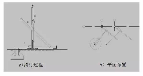 钢结构吊装施工方案_5