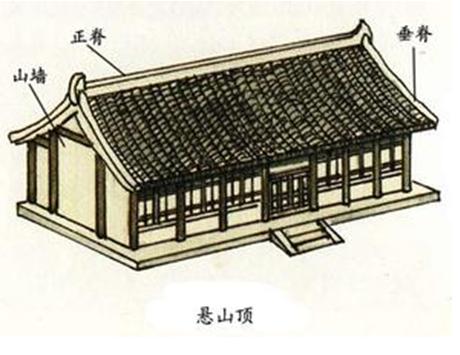 园林景观中仿古建筑的设计标准_11