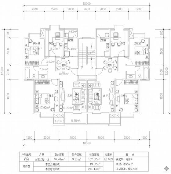 板式多层一梯两户三室两厅一卫户型图(107/107)