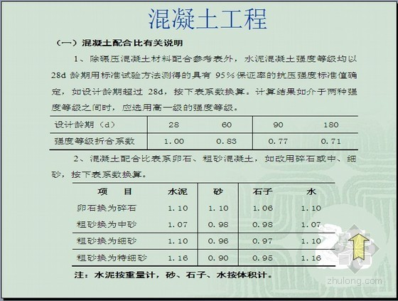水利工程造价培训讲义(内容详细)