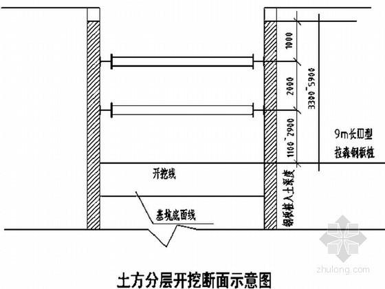 污水管网工程深基坑拉森钢板桩支护专项施工方案