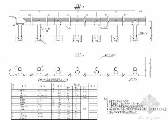 路桥工程A级防撞波形钢护栏设计套图