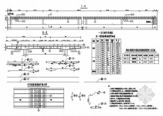 先简支后连续T梁行车道板钢筋构造节点详图设计