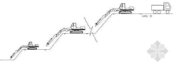 土方分层接力开挖施工示意图