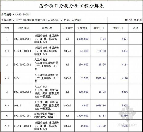 总价项目分类分项工程分解表