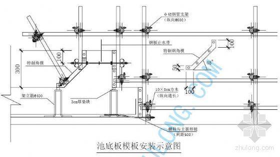 杭州某自来水厂工程施工组织设计