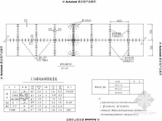 混凝土路面接缝构造及补强钢筋设计图(含路面钢筋布置图)
