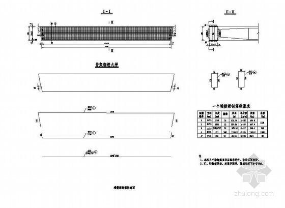 45m现浇预应力混凝土简支箱梁端横梁钢筋构造节点详图设计