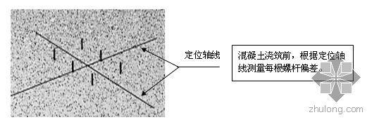 广州某超高层综合楼钢结构现场安装施工方案