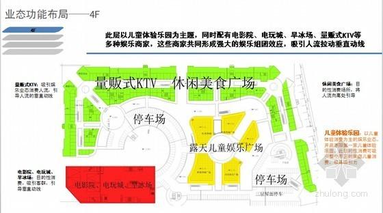 [山东]大型城市综合项目商业业态定位研究