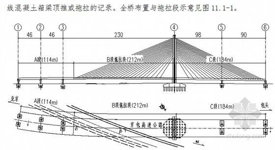 大型复杂曲线35m宽预应力混凝土箱梁单点顶推拖拉施工工法24页