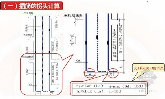 [新手必备]框架办公楼土建及钢筋工程量计算计价讲义(手工算量)