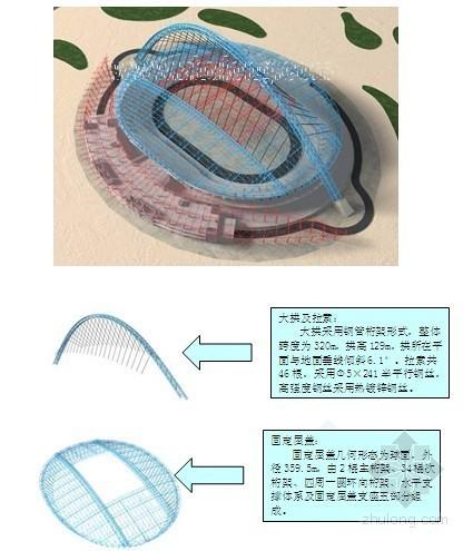 体育场钢结构施工劳动力、机械设备表(吊机选用)