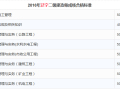 2016年辽宁二级建造师成绩合格标准
