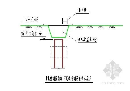 五轴搅拌桩插型钢资料下载-SMW工法在深基坑围护结构施工中的应用