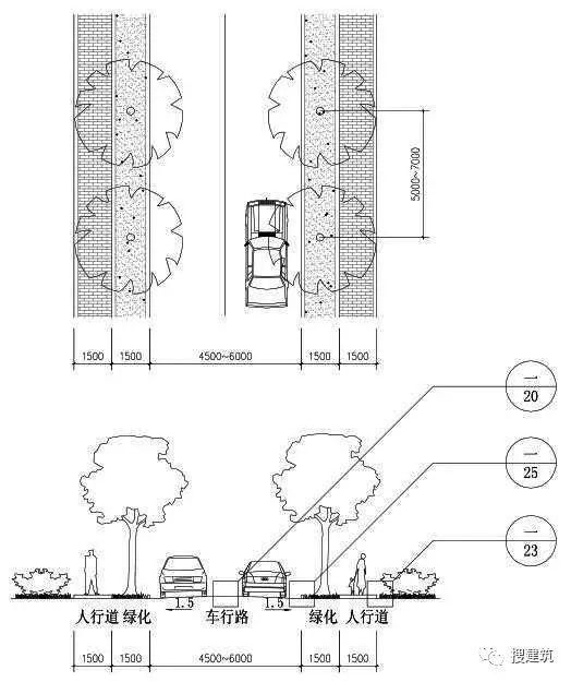 [分享]万科住宅区的道路设计,标准和施工做法!!