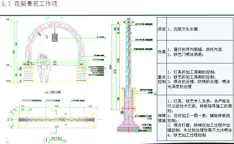 房地产园林工程标前项目分析解读(229页,技术标)_3
