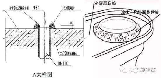 看万科室内给水、排水管道节点图做法大全,你能学到什么?_24