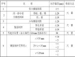 桥面系和附属工程三级技术交底记录表