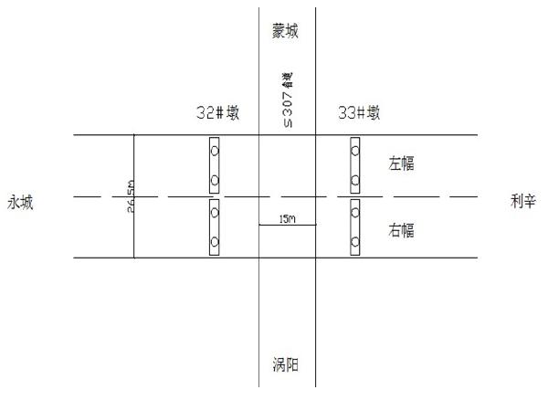 涡河特大桥跨省道施工安全专项方案